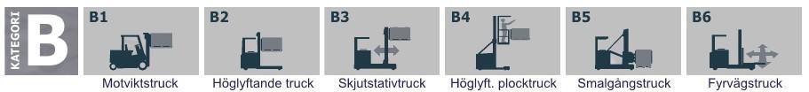 truckforarutbildning-kategori-b