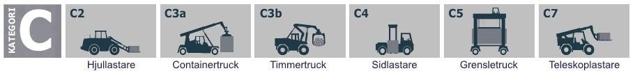 truckforarutbildning-kategori-c