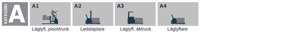 truckforarutbildning-kategori-a